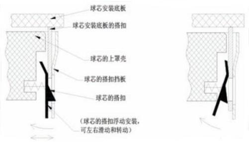 快速球机球芯机壳搭扣连接结构缺陷改进