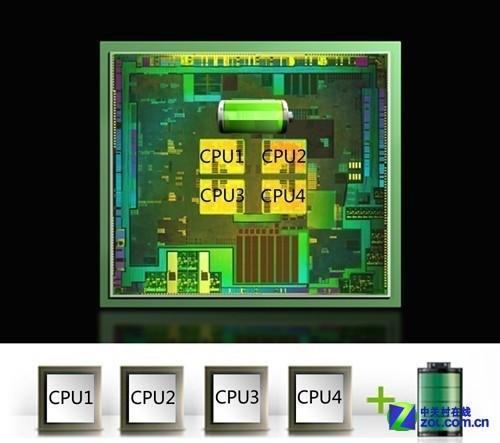 四核芯Retina屏 iapo四核平板配置曝光