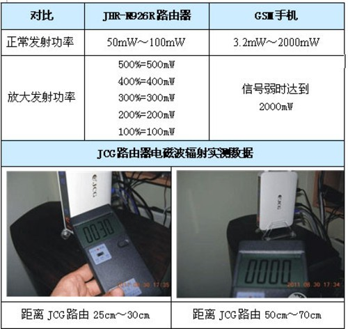 绿色递增信号JHR-N926R智能无线路由