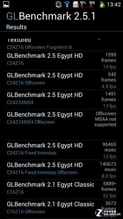 11项跑分工具上阵 酷派7295硬件有多强?