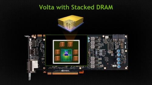1TB/s堆栈式DRAM NVIDIA公布新GPU架构
