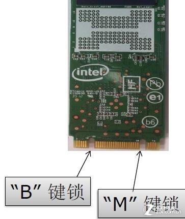 SSD的王者 PCIe固态硬盘的未来在哪里
