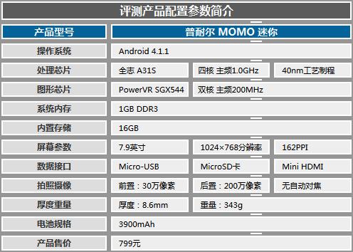 799元战iPad mini?普耐尔MOMO迷你评测