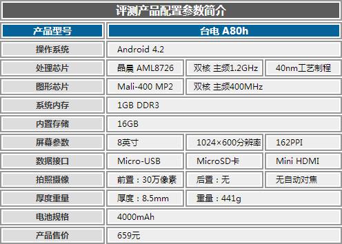 600元8英寸IPS双核 365体育投注A80h平板评测