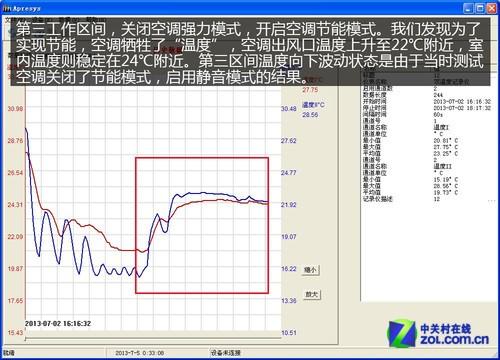 极速制冷 海尔v薄空调制冷测试_海尔 kfr-35gw/03caa