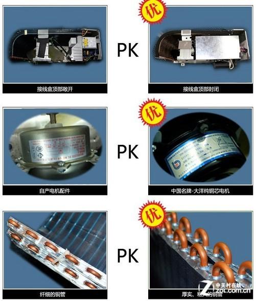 TCL KFRd-25GW/DE22外观 TCL KFRd-25GW/DE22空调采用了双排冷凝片,冷凝效果更加出色,采用亲水锡箔散热翅片,通过冷凝水清洁表面灰尘,长时间使用提高空调的制冷效率。防水部分,下沉电路板配有类胶涂层,有效避免雨水侵蚀。
