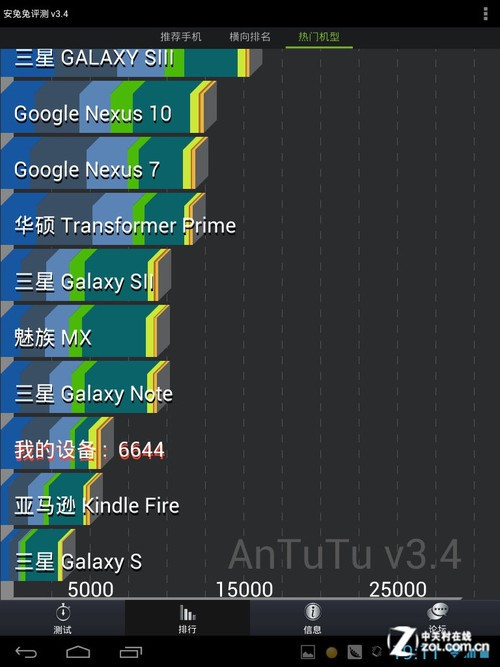 超大屏也通话 索立信S5双核通讯版评测