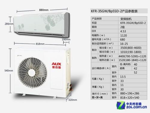 奥克斯 KFR-35GW/BPSSD-2空调   奥克斯 KFR-35GW/BPSSD-2空调制冷量为3500瓦,采用合资品牌高效直流变频空调,通过能效二级能效认证,相比同价位的三级能效产品拥有更为出色的节能表现,适合15-22平米户型。产品通过IPX4防水测试,使用镀锌钢板和烤漆工艺,防止电路锈蚀等问题,延长空调的使用寿命。