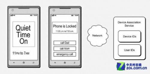 微软Windows Phone新专利曝光 父母可控制孩子使用设备的时间