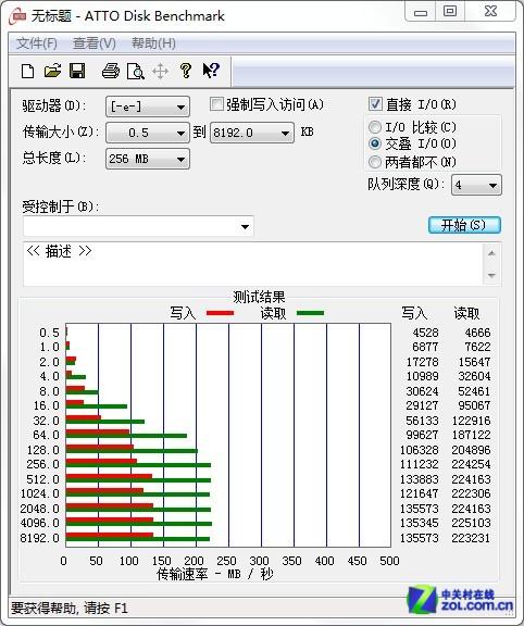 果断220MB/s!东芝EXII USB3.0优盘评测