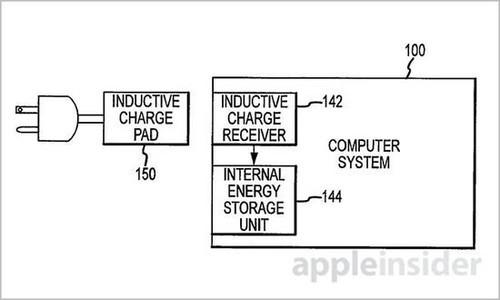 不用桌子的电脑:苹果研发投影显示PC