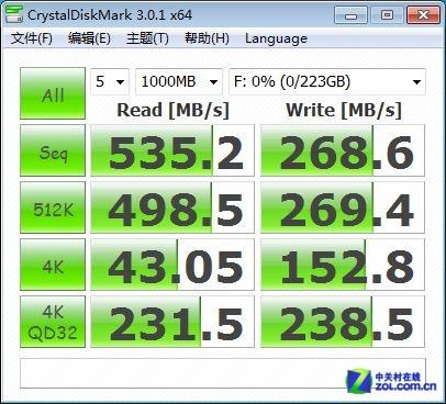 111111111111111111111111 金士顿HyperX 3K 240GB SSD评测