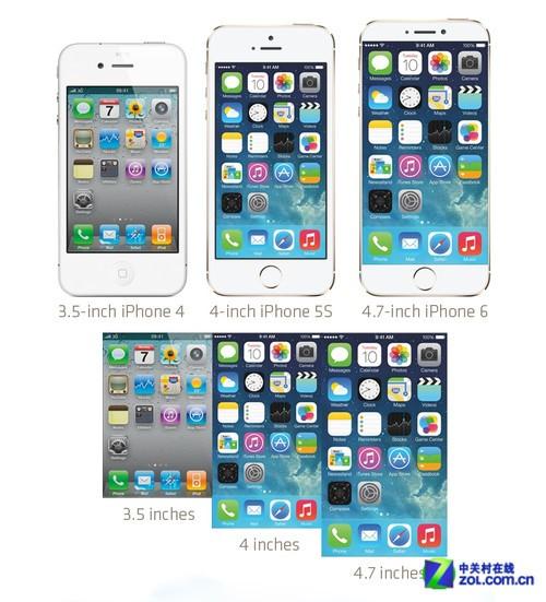 分析师:iPhone 6或提前在今年夏天发布