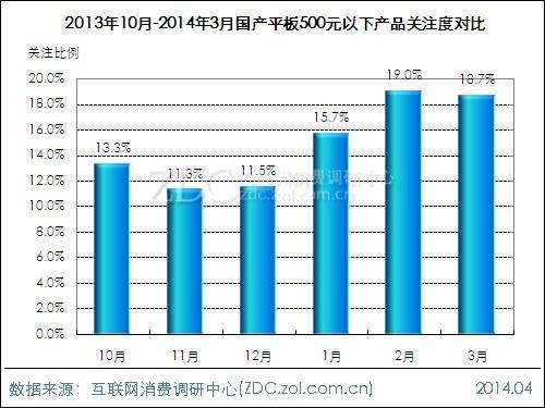 台电G17S市场前景及发展趋势预测