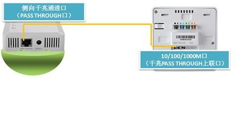 能做交换机的墙面AP DCN推出无线AP新品