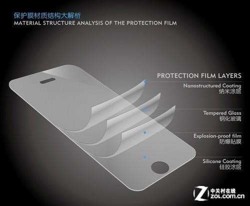 数码配件大讲堂:手机贴膜材质知多少