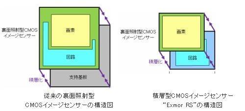 样张看差异 索尼IMX214画质对比IMX135