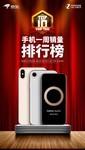 京东一周手机销量榜 没想到第一竟然是它