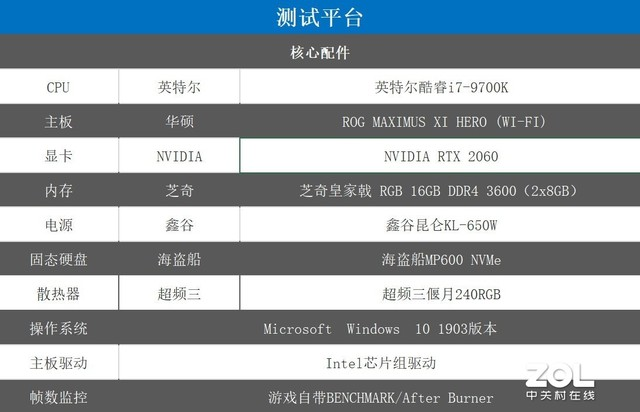 Sc22270.COM,如何了解CPU游戏性能 英特尔酷睿i7-9700K告诉你