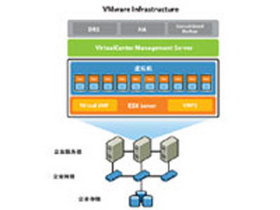VMware Workstation 6 for Windows