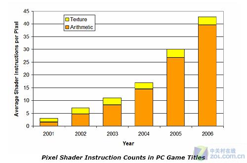 无心插柳柳成荫 GPU通用计算十年发展