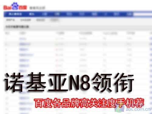 诺基亚N8领衔 百度各品牌高关注度手机荐