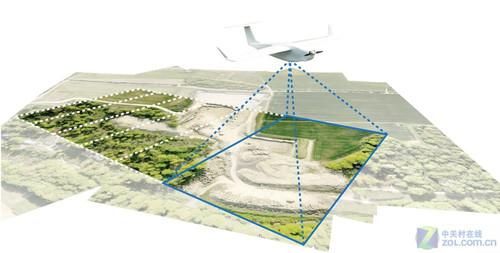 gps飞人飞机航拍卫星图片