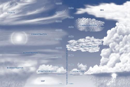 背景 壁纸 风景 设计 矢量 矢量图 素材 天空 桌面 501_335
