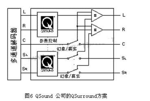 ym3428环绕声电路图