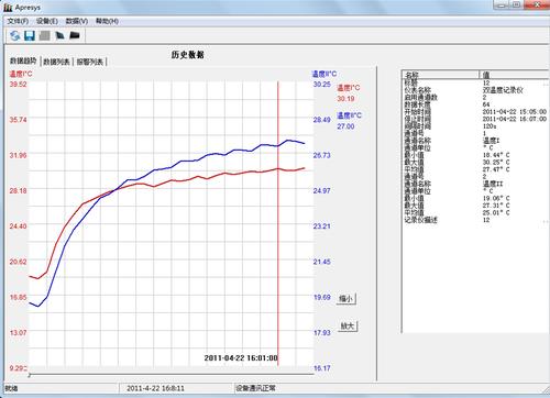 三菱电机KFR-36GW/L空调制热曲线-20分钟暴降15度 三菱电机1.5P空高清图片