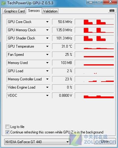 暑假打游戏完全够用 无需超频的GT440U