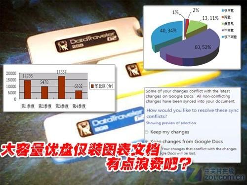 大容量存储当道 8G优盘还值得买吗?