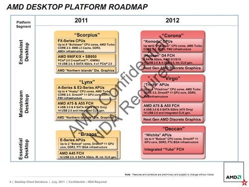 AMD 2012芯片组产品线一览