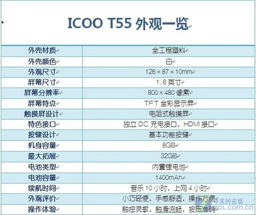 炬力的反击 ICOO T55 5英寸小平板评测