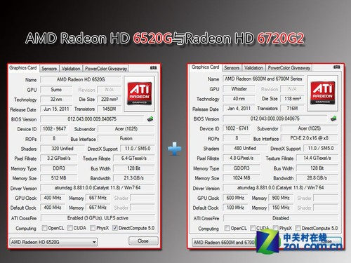 APU主宰DX11 交火模式实战四款游戏