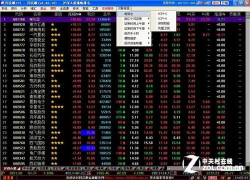 股市风险慧眼难识英 重温股票软件发展