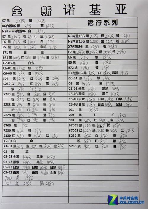苹果4s水货报价_iphone 4s到货 18日深圳水货市场报价 原创