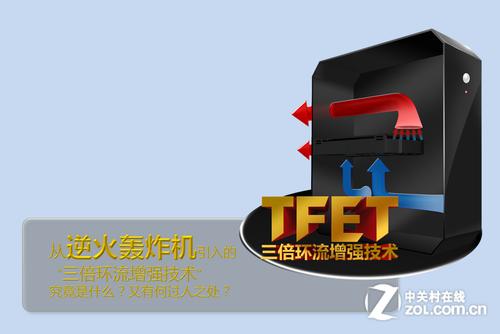 独特的风道设计理念 带你走进TFET技术