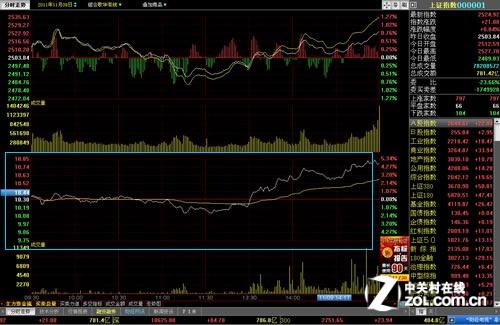 股市5年资讯_钱龙旗舰版贴心设置 股市资讯尽在掌握