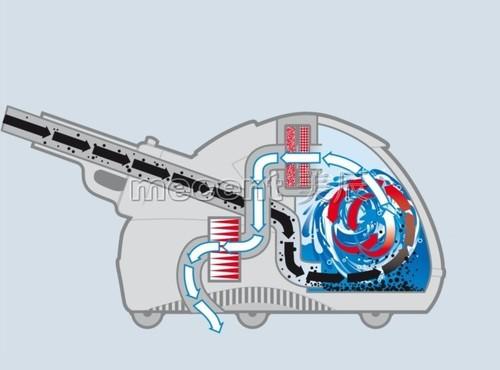 凯驰SV1802 多功能吸尘器 送车载净化器