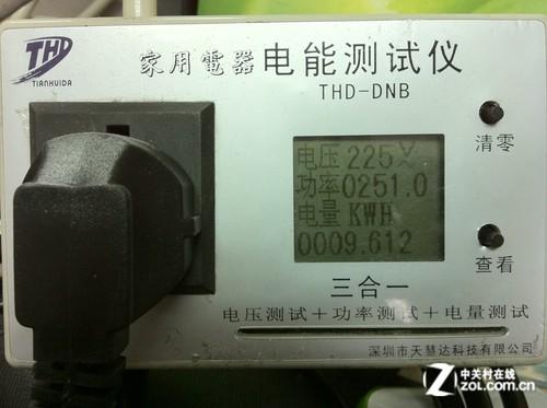 甜品级风暴 HD7870/HD7850首发性能测试