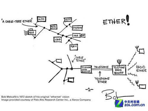 风雨40年-见证以太网发展的经典之作