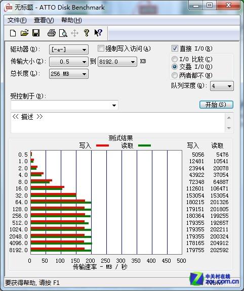 200MB/S?闪迪首款64G USB3.0优盘评测