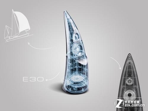 漫步者E30