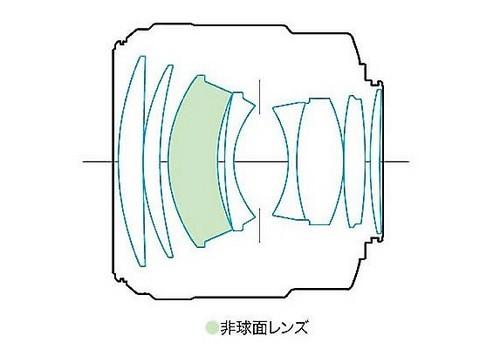 眼睛平面外部结构图