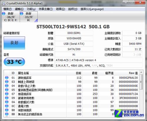 一键备份 威刚薄爵USB3.0移动硬盘首测