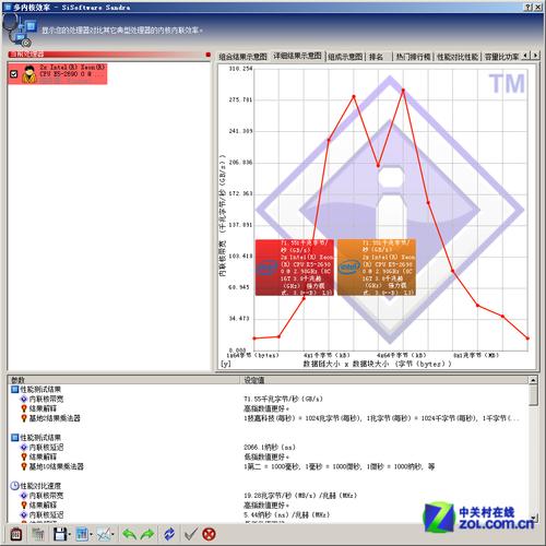 灵动高效!华为RH2288 V2服务器评测