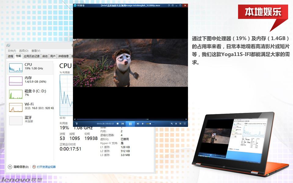联想Yoga11S-IFI(2GB/128GB)皓月银图片36