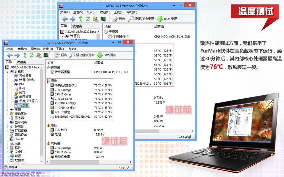 联想Yoga11S-IFI(2GB/128GB)皓月银图片31