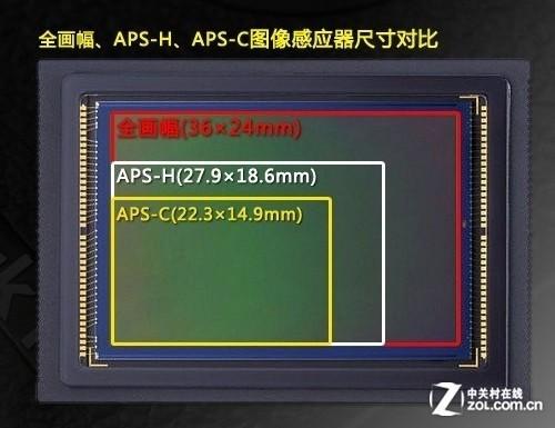 一步之遥两个世界 佳能EOS 6D全幅体验